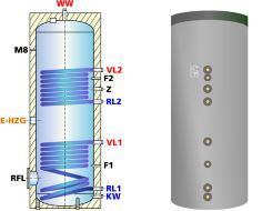 Upright DHW storage tank , for solar and boiler, with 2 heat exchangers, ESS-PU 300 - 300litres