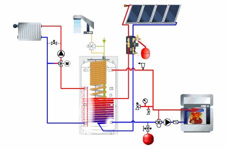 kits chauffage solaire combin ssc chauffage ecs. Black Bedroom Furniture Sets. Home Design Ideas