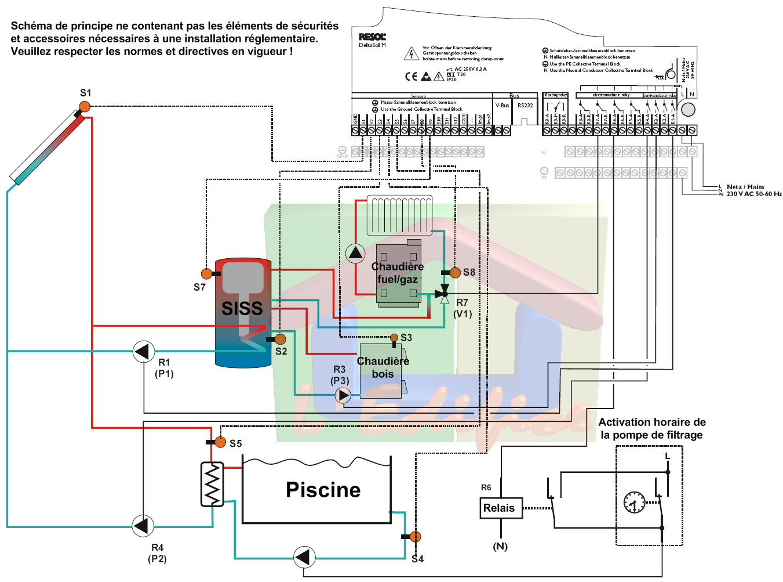 Sch mas solar combination for Schema installation piscine